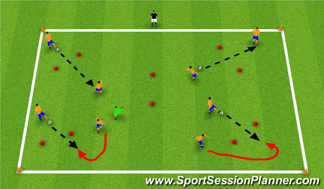 Football/Soccer Session Plan Drill (Colour): Extended Small-Sided Game
