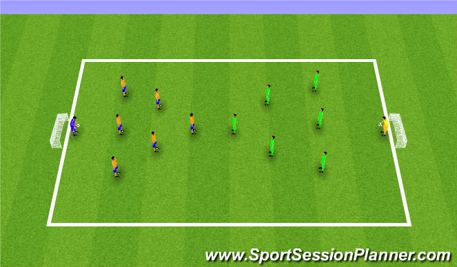 Football/Soccer Session Plan Drill (Colour): Match Game