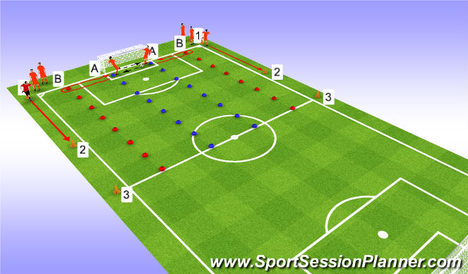Football/Soccer Session Plan Drill (Colour): Endurance & Ball control