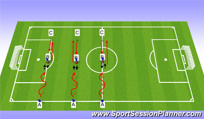 Football/Soccer Session Plan Drill (Colour): Agility, Ball control & Endurance