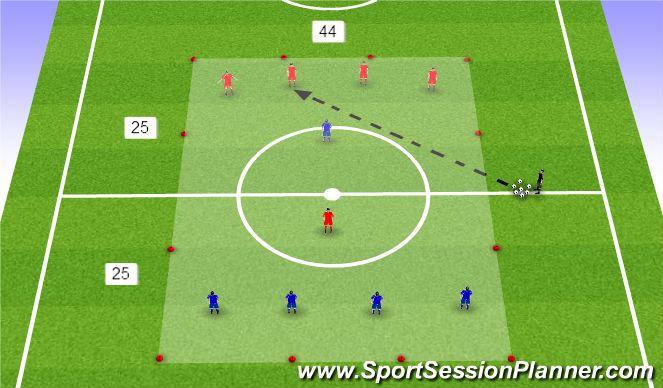 Football/Soccer Session Plan Drill (Colour): 5 vs 5