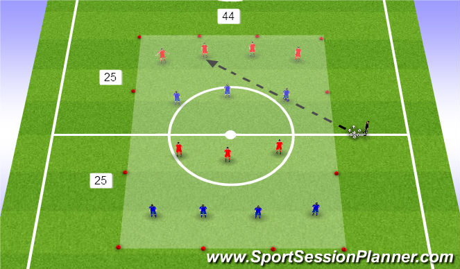 Football/Soccer Session Plan Drill (Colour): 7 vs 7
