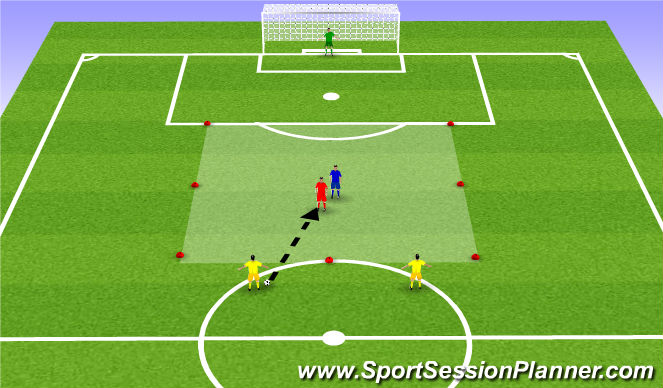 Football/Soccer Session Plan Drill (Colour): 1 vs 1 + 2
