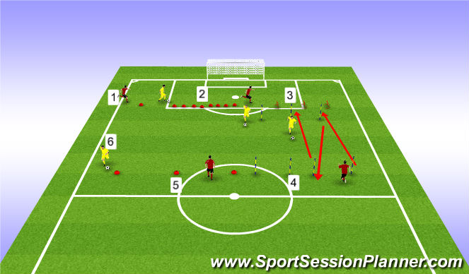 Football/Soccer Session Plan Drill (Colour): Hoff Circuit