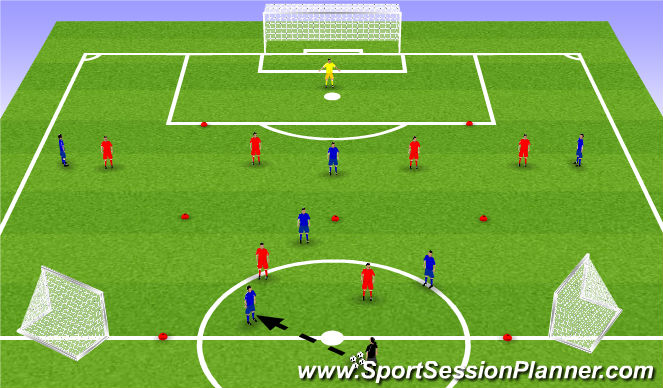 Football/Soccer Session Plan Drill (Colour): Functional # 2