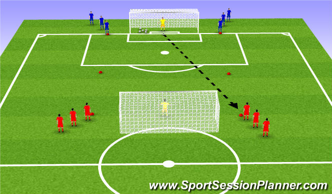 Football/Soccer Session Plan Drill (Colour): 2 vs 2 with GKs