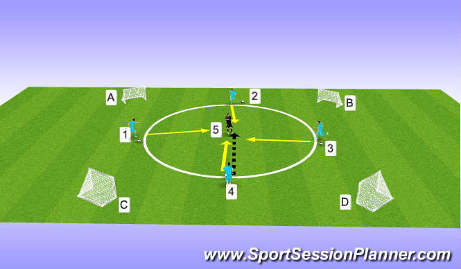 Football/Soccer Session Plan Drill (Colour): XAVI TURN