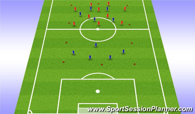 Football/Soccer Session Plan Drill (Colour): 10 vs 5 + 5