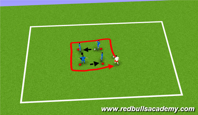 Football/Soccer Session Plan Drill (Colour): Keeping possession