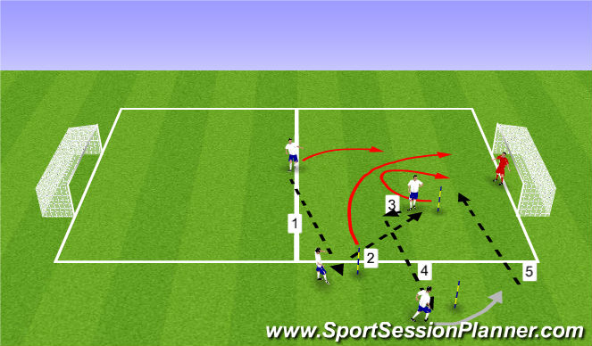 Football/Soccer Session Plan Drill (Colour): Warm Up and Finishing