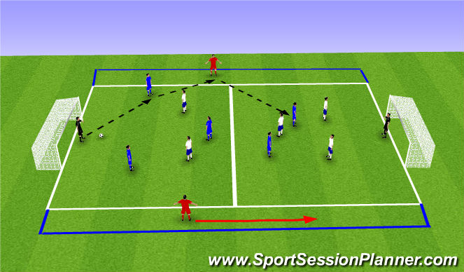 Football/Soccer Session Plan Drill (Colour): SSG with wide zones