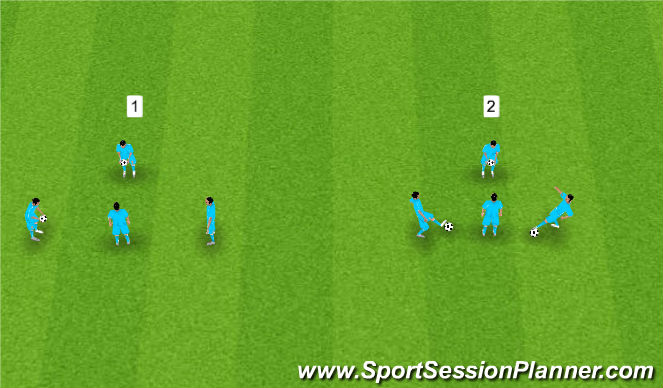 Football/Soccer Session Plan Drill (Colour): Scottish 4 player control work