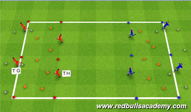 Football/Soccer Session Plan Drill (Colour): Warm Up ( Battle of the Seas)