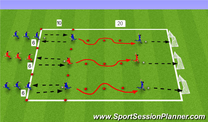 Football/Soccer Session Plan Drill (Colour): Speed with ball