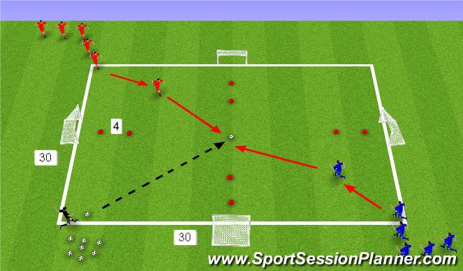 Football/Soccer Session Plan Drill (Colour): Moves 1v1