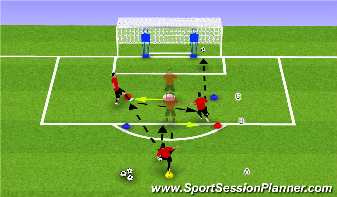 Football/Soccer Session Plan Drill (Colour): Forwards Playing Underneath One Another