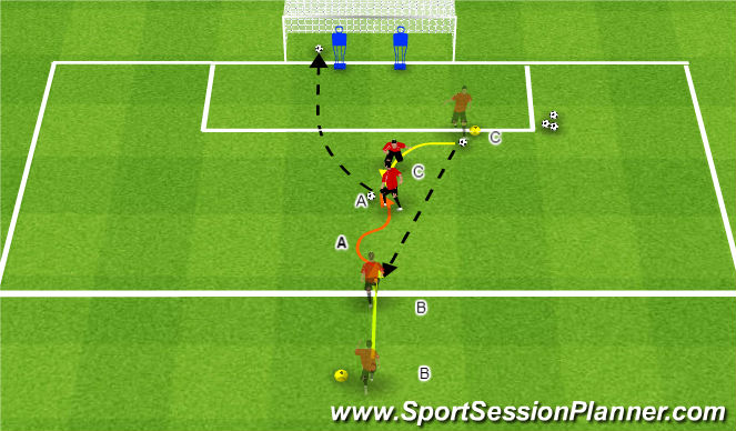 Football/Soccer Session Plan Drill (Colour): Finishing Inside The Penalty Box Under Pressure From Behind