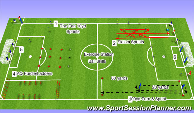 Football/Soccer Session Plan Drill (Colour): Team Circuit Training Drills