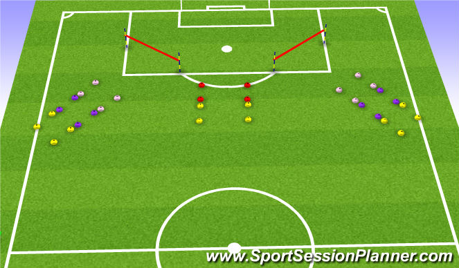 Football/Soccer Session Plan Drill (Colour): Overall Layout