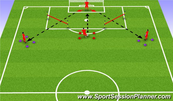 Football/Soccer Session Plan Drill (Colour): Loftted Pass