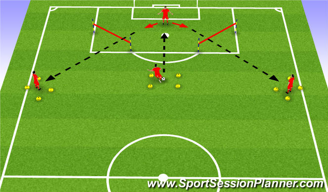 Football/Soccer Session Plan Drill (Colour): Volley