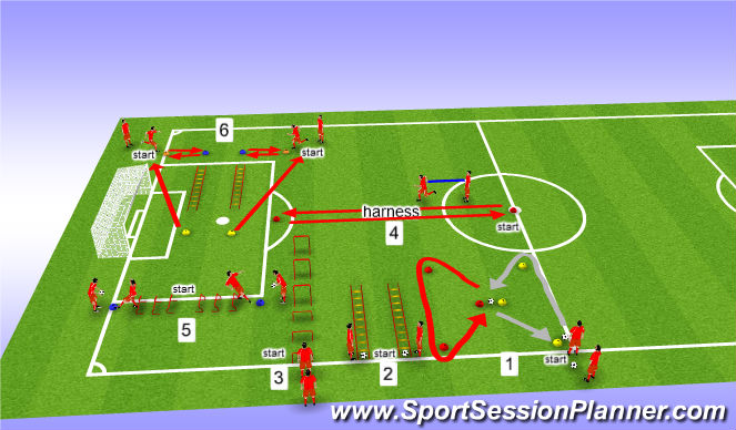 Football/Soccer Session Plan Drill (Colour): Circuit session 1