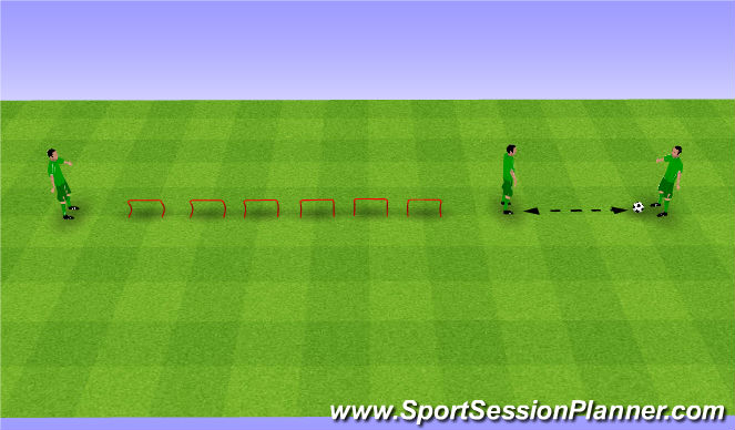 Football/Soccer Session Plan Drill (Colour): Jumping. Przeskoki