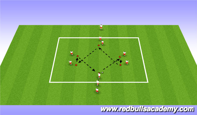 Football/Soccer Session Plan Drill (Colour): Passing - 3