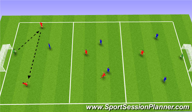 Football/Soccer Session Plan Drill (Colour): SSG