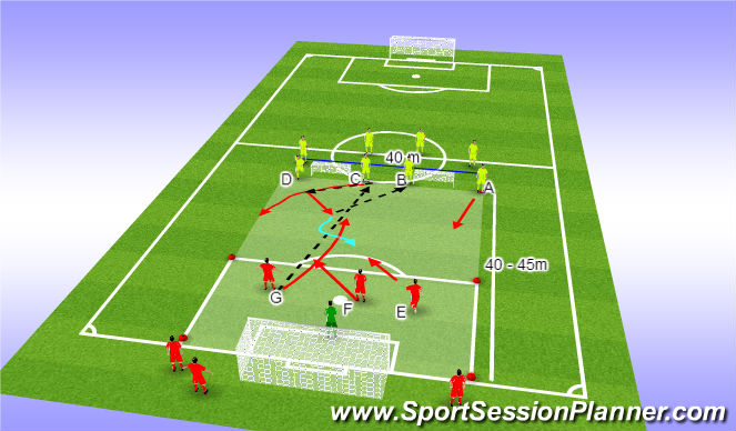 Football/Soccer Session Plan Drill (Colour): 4v4 facing the goal