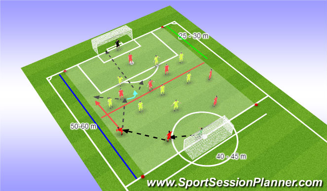 Football/Soccer Session Plan Drill (Colour): 9v9 zonal game