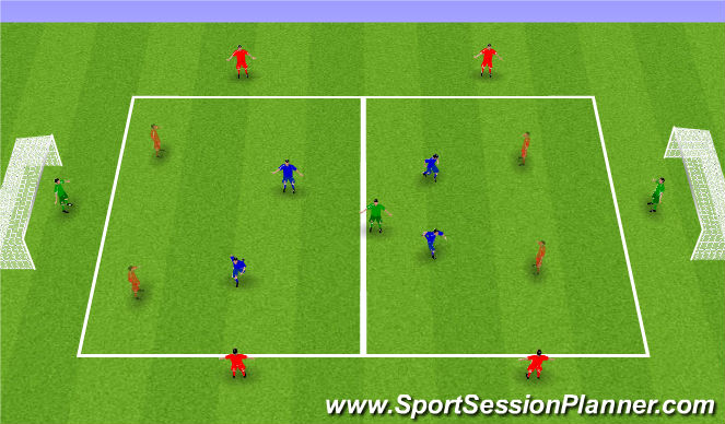 Football/Soccer Session Plan Drill (Colour): Progession with goals