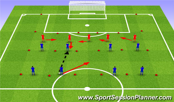Football/Soccer Session Plan Drill (Colour): Defending in a back 5. Obrona z 5 z tyłu.