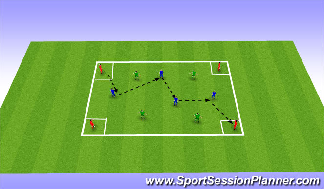 Football/Soccer Session Plan Drill (Colour): 4v4+4 Possession Game