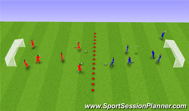 Football/Soccer Session Plan Drill (Colour): Miðja.