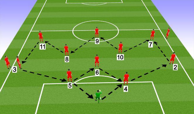 Football/Soccer Session Plan Drill (Colour): Pass-n-Follow