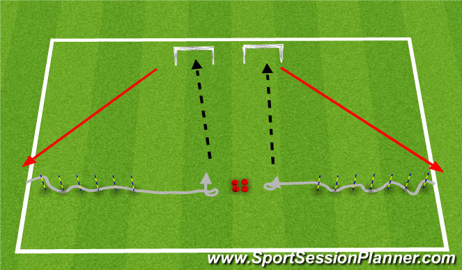 Football/Soccer Session Plan Drill (Colour): Circut #1 Move and Shoot