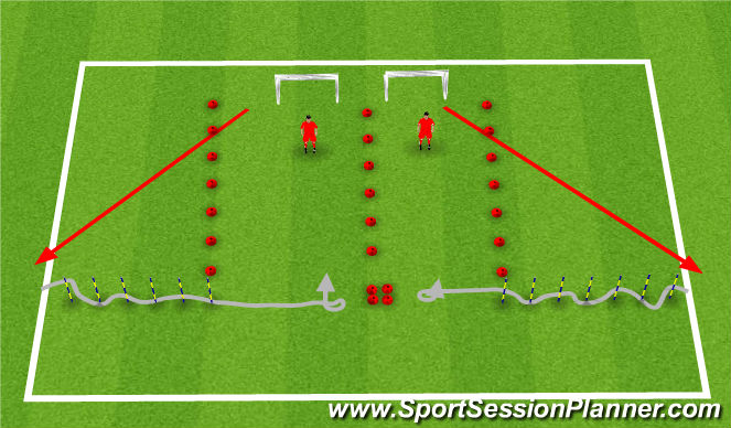 Football/Soccer Session Plan Drill (Colour): Circut #2  Move to 1v1