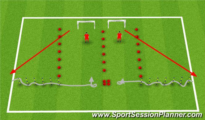 Football/Soccer Session Plan Drill (Colour): Circut #2  Move to 1v1