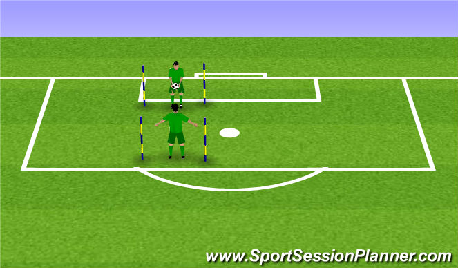 Football/Soccer Session Plan Drill (Colour): Handling Recap