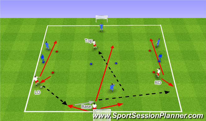 Football/Soccer Session Plan Drill (Colour): Switching Play 3