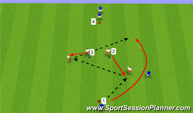 Football/Soccer Session Plan Drill (Colour): Diamond - Overlap