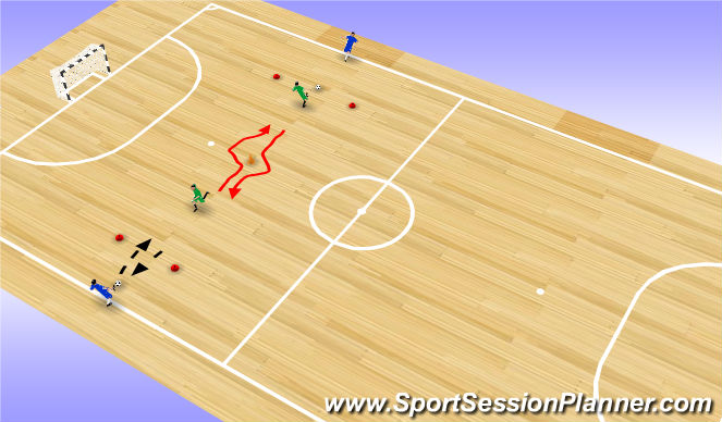 Futsal Session Plan Drill (Colour): Screen 2 (2 x 3')