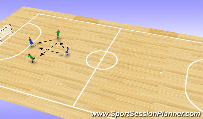 Futsal Session Plan Drill (Colour): Screen 3 (10')