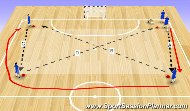 Futsal Session Plan Drill (Colour): Screen 4 (10')