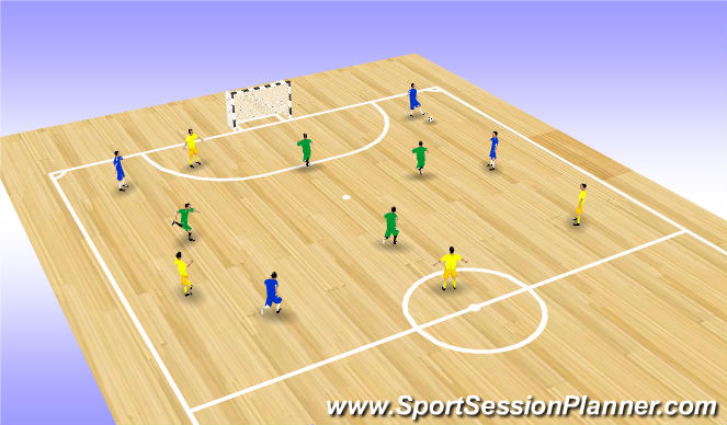 Futsal Session Plan Drill (Colour): Screen 6 (15')