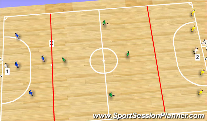 Futsal Session Plan Drill (Colour): Screen 7 (20')