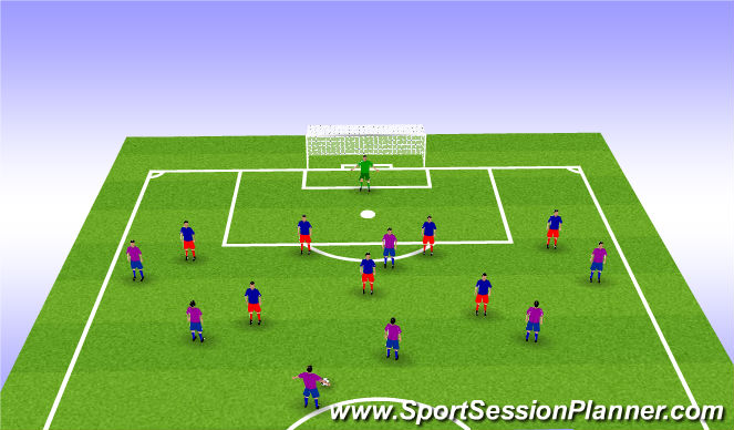 Football/Soccer Session Plan Drill (Colour): Possession in final third