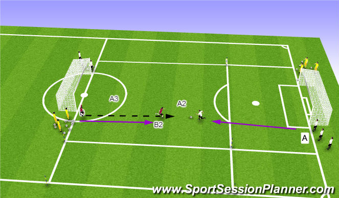 Football/Soccer Session Plan Drill (Colour): Station 1:  Running W/Ball