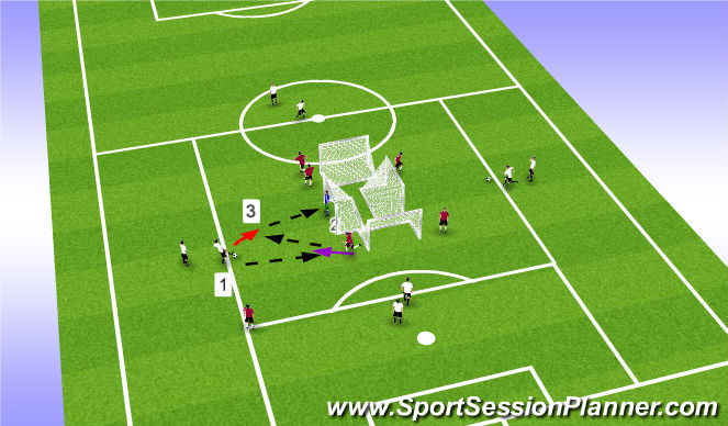 Football/Soccer Session Plan Drill (Colour): Station II: Dutch Square